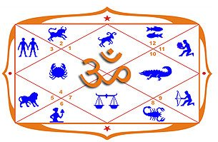 jyotish-tutorial-kundli-782502
